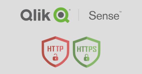 Qlik Sense Certificates